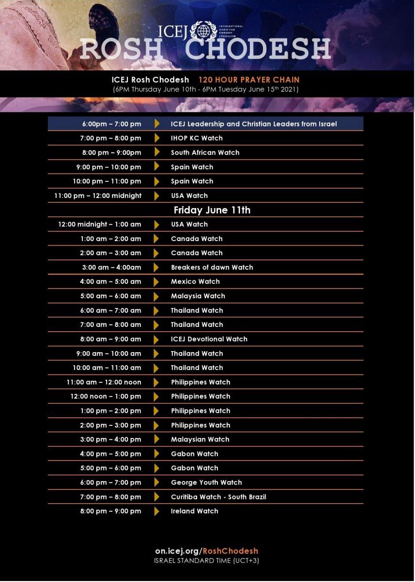 Rosh Chodesh schedule